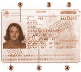 Identification page of the   passport booklet